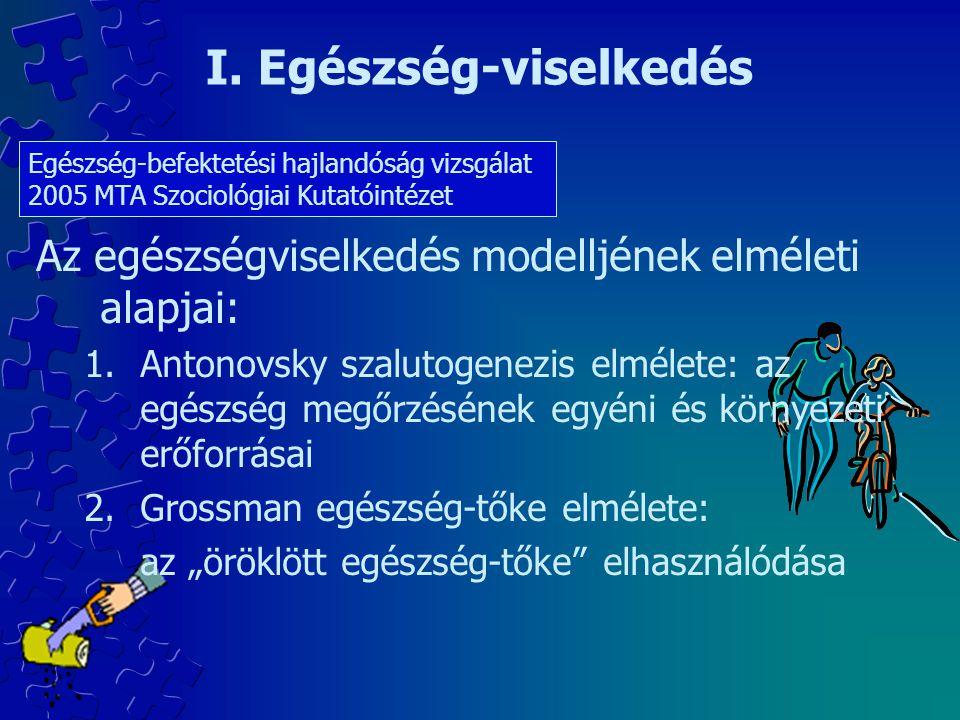 Az egészségviselkedés modelljének elméleti alapjai: 1.Antonovsky szalutogenezis elmélete: az egészség megőrzésének egyéni és környezeti erőforrásai 2.