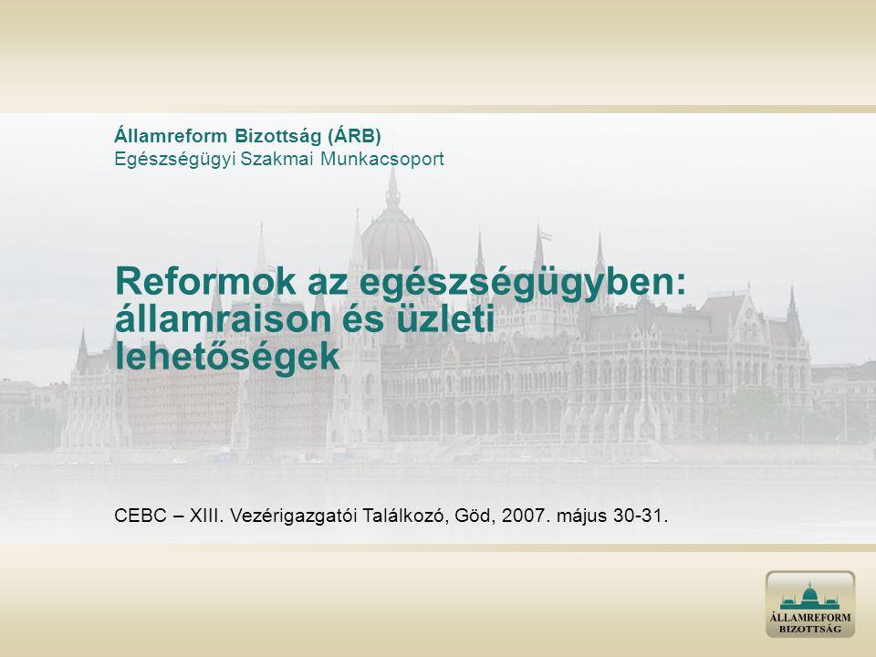Reformok az egészségügyben: államraison és üzleti lehetőségek Államreform Bizottság (ÁRB) Egészségügyi Szakmai Munkacsoport CEBC – XIII. Vezérigazgató