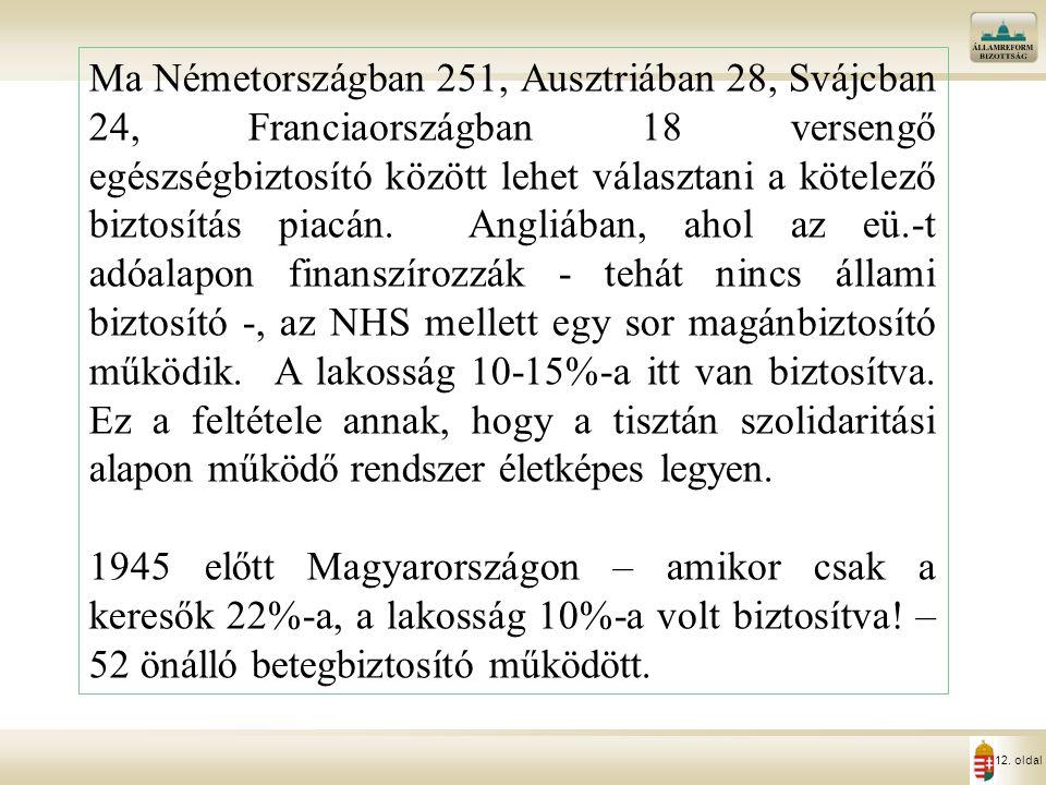 12. oldal Ma Németországban 251, Ausztriában 28, Svájcban 24, Franciaországban 18 versengő egészségbiztosító között lehet választani a kötelező biztos