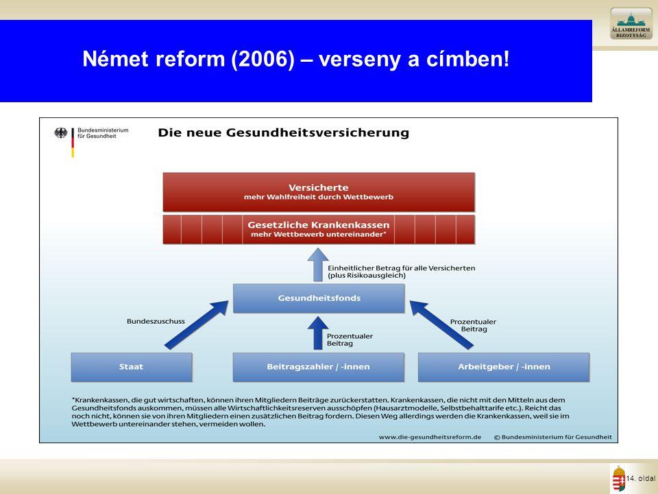 14. oldal Német reform (2006) – verseny a címben!