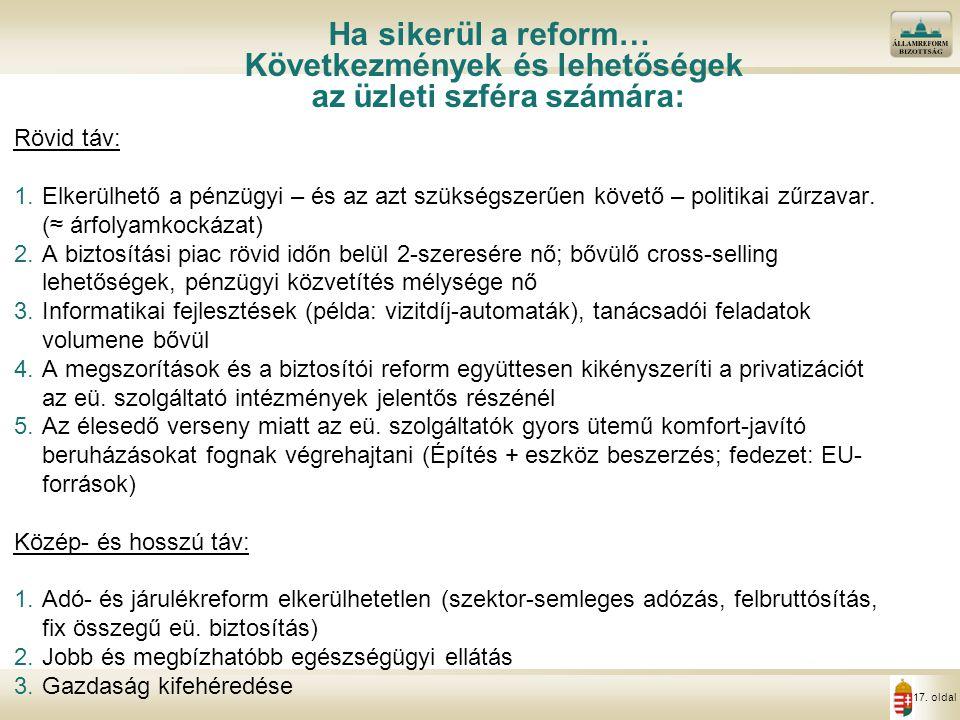 17. oldal Ha sikerül a reform… Következmények és lehetőségek az üzleti szféra számára: Rövid táv: 1.Elkerülhető a pénzügyi – és az azt szükségszerűen