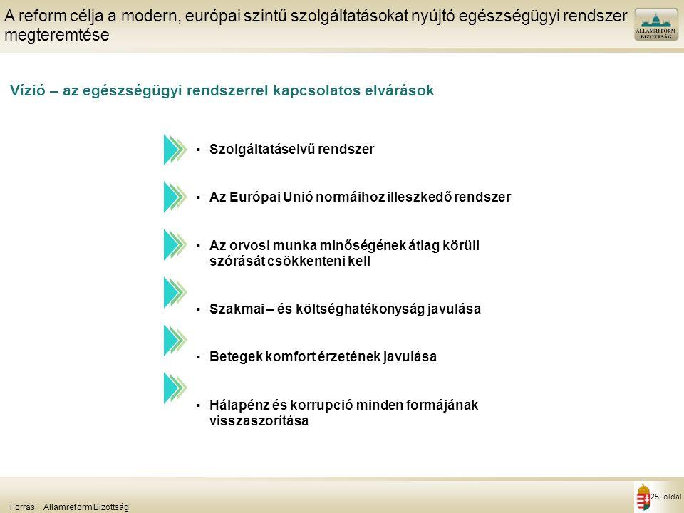 25. oldal Vízió – az egészségügyi rendszerrel kapcsolatos elvárások A reform célja a modern, európai szintű szolgáltatásokat nyújtó egészségügyi rends