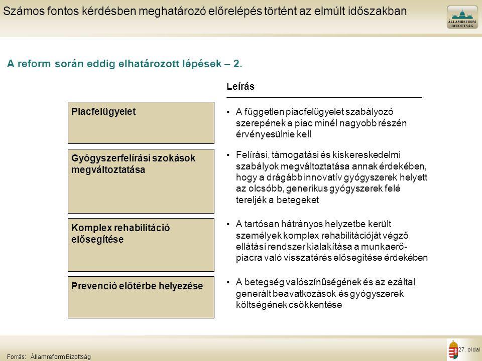 27. oldal A reform során eddig elhatározott lépések – 2. Számos fontos kérdésben meghatározó előrelépés történt az elmúlt időszakban Forrás:Államrefor