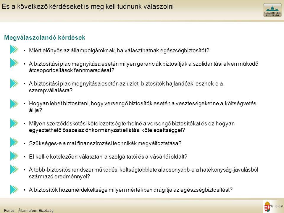 32. oldal Megválaszolandó kérdések És a következő kérdéseket is meg kell tudnunk válaszolni Forrás:Államreform Bizottság ▪Miért előnyös az állampolgár
