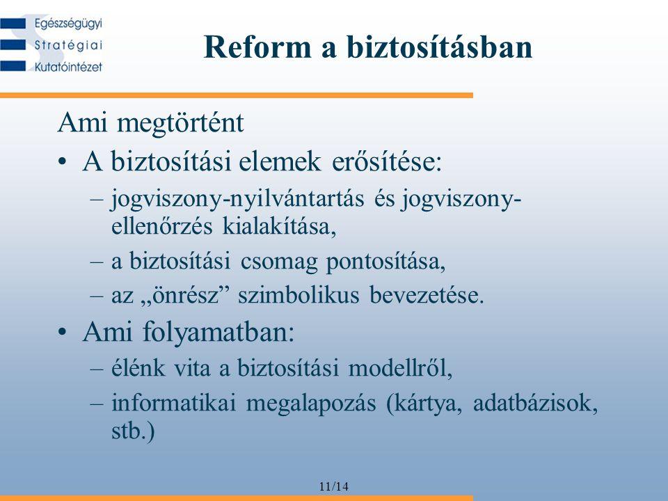 """11/14 Reform a biztosításban Ami megtörtént •A biztosítási elemek erősítése: –jogviszony-nyilvántartás és jogviszony- ellenőrzés kialakítása, –a biztosítási csomag pontosítása, –az """"önrész szimbolikus bevezetése."""