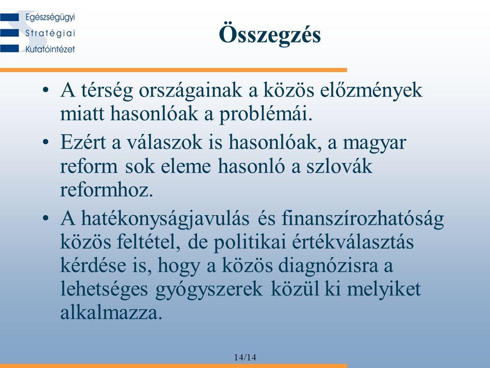 14/14 Összegzés •A térség országainak a közös előzmények miatt hasonlóak a problémái.