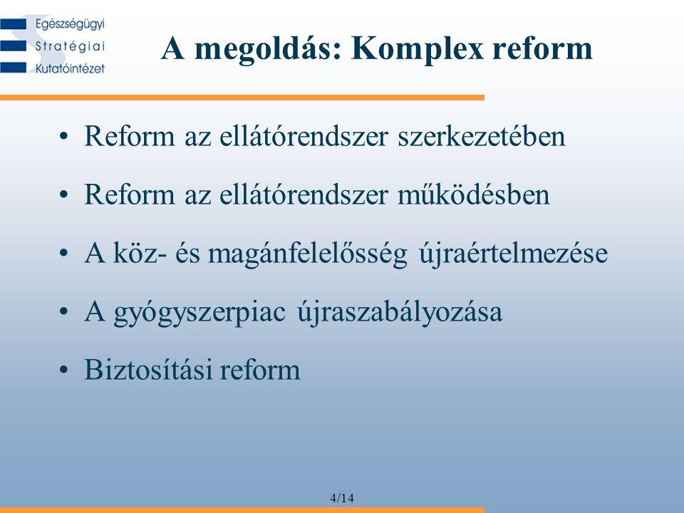 4/14 A megoldás: Komplex reform •Reform az ellátórendszer szerkezetében •Reform az ellátórendszer működésben •A köz- és magánfelelősség újraértelmezése •A gyógyszerpiac újraszabályozása •Biztosítási reform