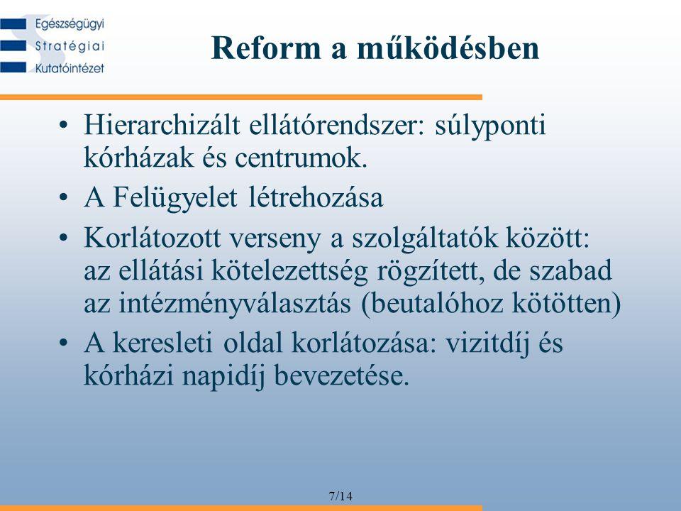 7/14 Reform a működésben •Hierarchizált ellátórendszer: súlyponti kórházak és centrumok.