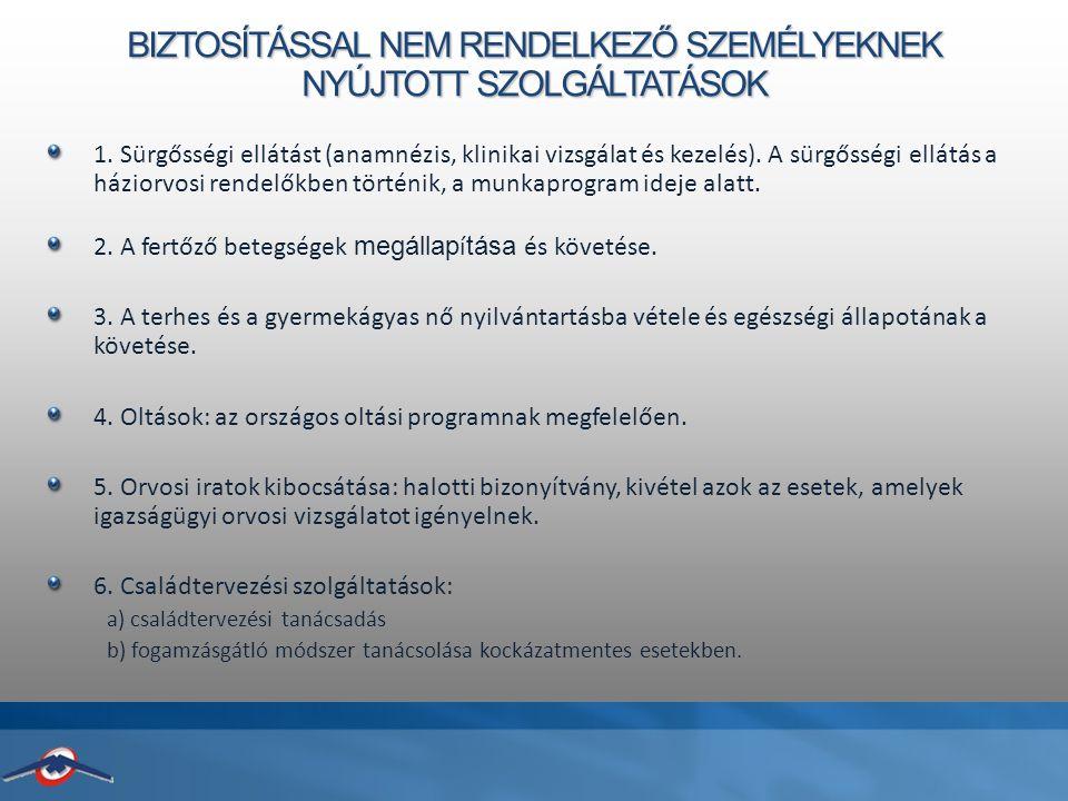 BIZTOSÍTÁSSAL NEM RENDELKEZŐ SZEMÉLYEKNEK NYÚJTOTT SZOLGÁLTATÁSOK 1.