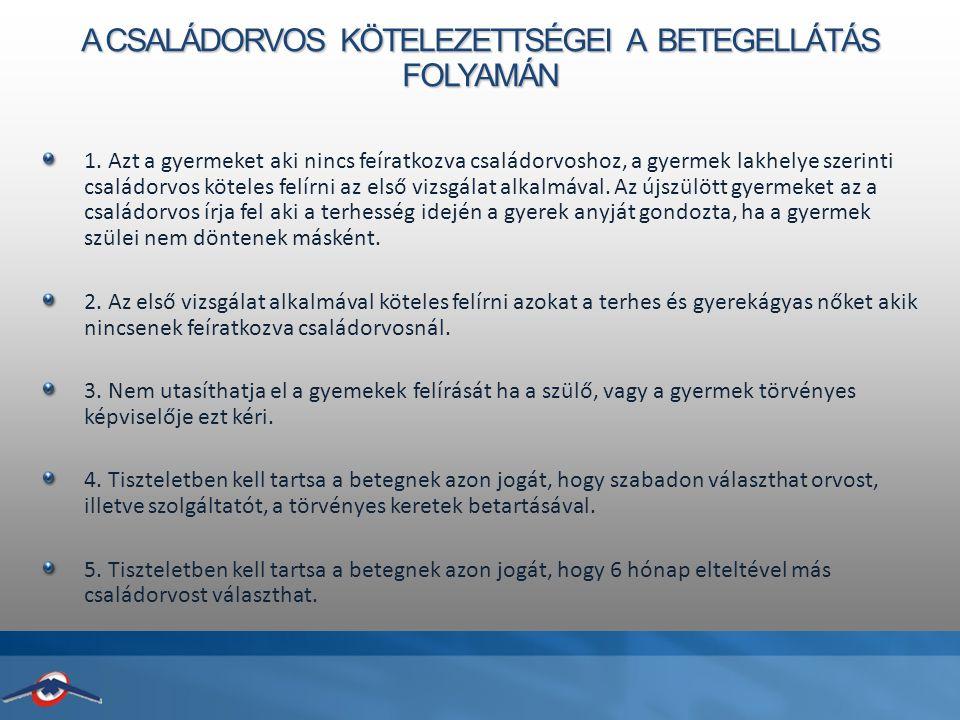 A CSALÁDORVOS KÖTELEZETTSÉGEI A BETEGELLÁTÁS FOLYAMÁN 1.