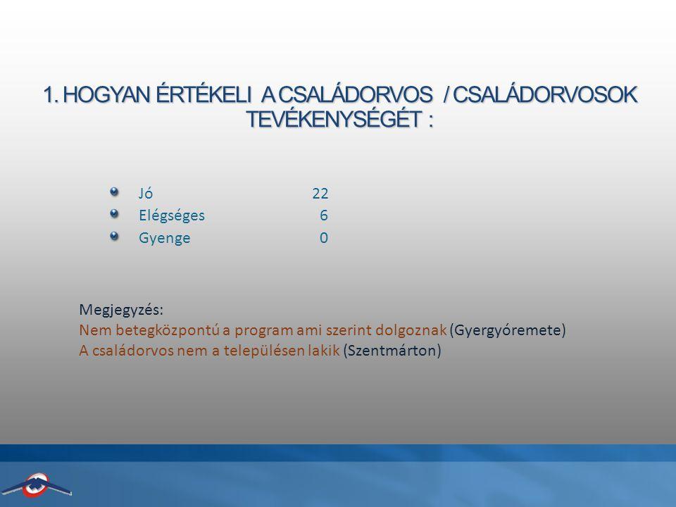 A CSALÁDORVOS KÖTELEZETTSÉGEI A BETEGELLÁTÁS FOLYAMÁN 11.