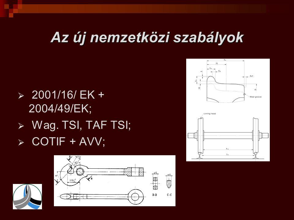 Az új nemzetközi szabályok  2001/16/ EK + 2004/49/EK;  Wag. TSI, TAF TSI;  COTIF + AVV;
