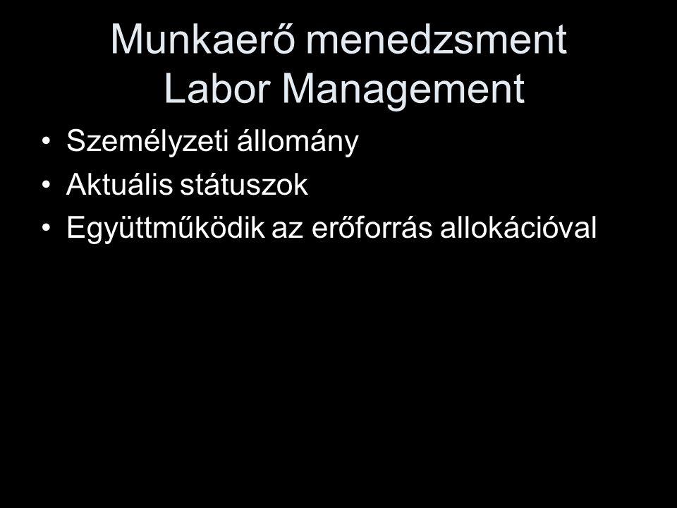 Munkaerő menedzsment Labor Management •Személyzeti állomány •Aktuális státuszok •Együttműködik az erőforrás allokációval