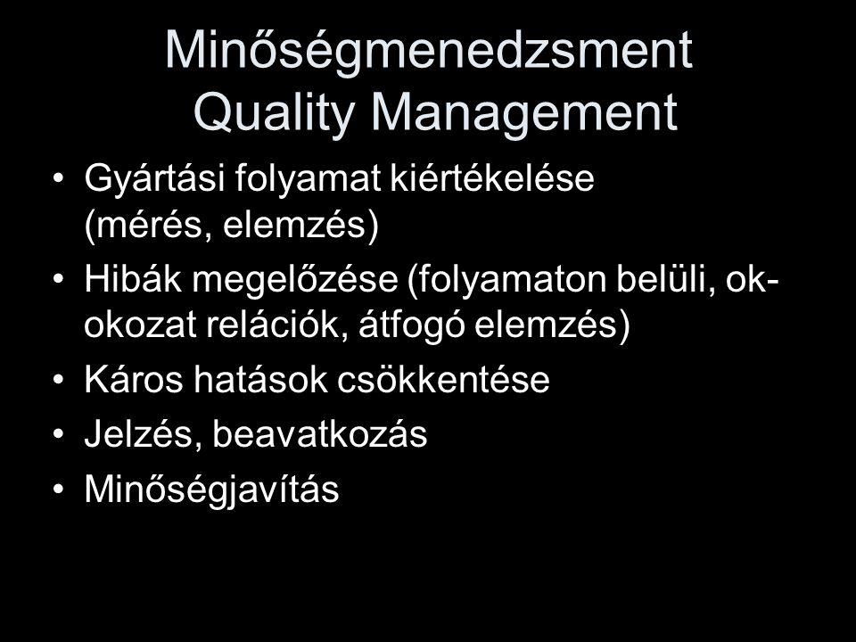Minőségmenedzsment Quality Management •Gyártási folyamat kiértékelése (mérés, elemzés) •Hibák megelőzése (folyamaton belüli, ok- okozat relációk, átfo