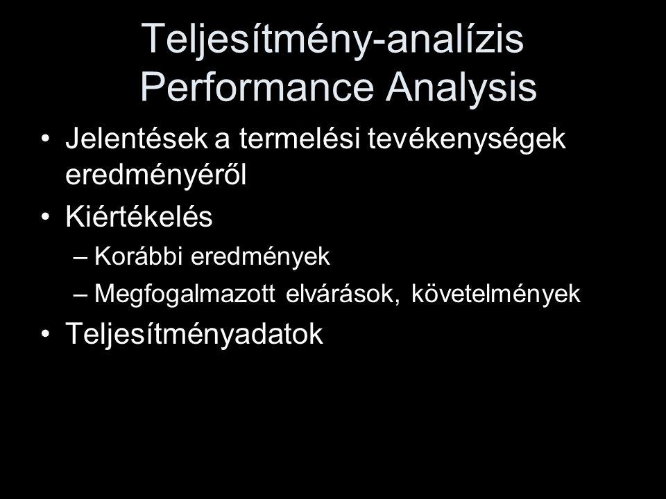 Teljesítmény-analízis Performance Analysis •Jelentések a termelési tevékenységek eredményéről •Kiértékelés –Korábbi eredmények –Megfogalmazott elvárás