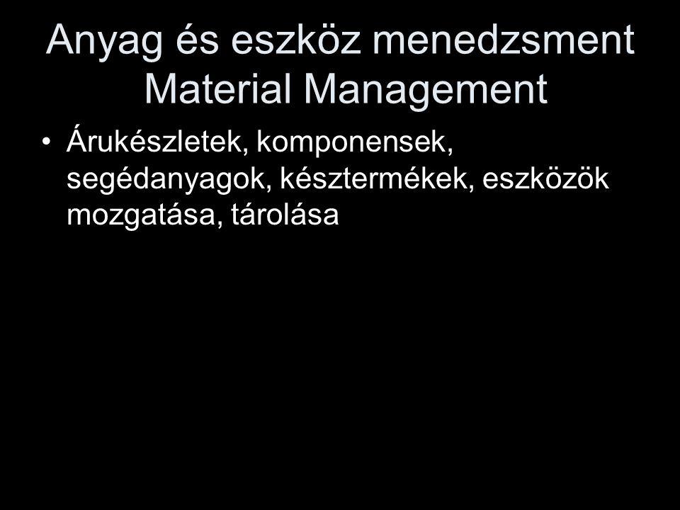 Anyag és eszköz menedzsment Material Management •Árukészletek, komponensek, segédanyagok, késztermékek, eszközök mozgatása, tárolása