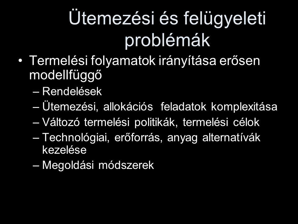 Ütemezési és felügyeleti problémák •Termelési folyamatok irányítása erősen modellfüggő –Rendelések –Ütemezési, allokációs feladatok komplexitása –Vált