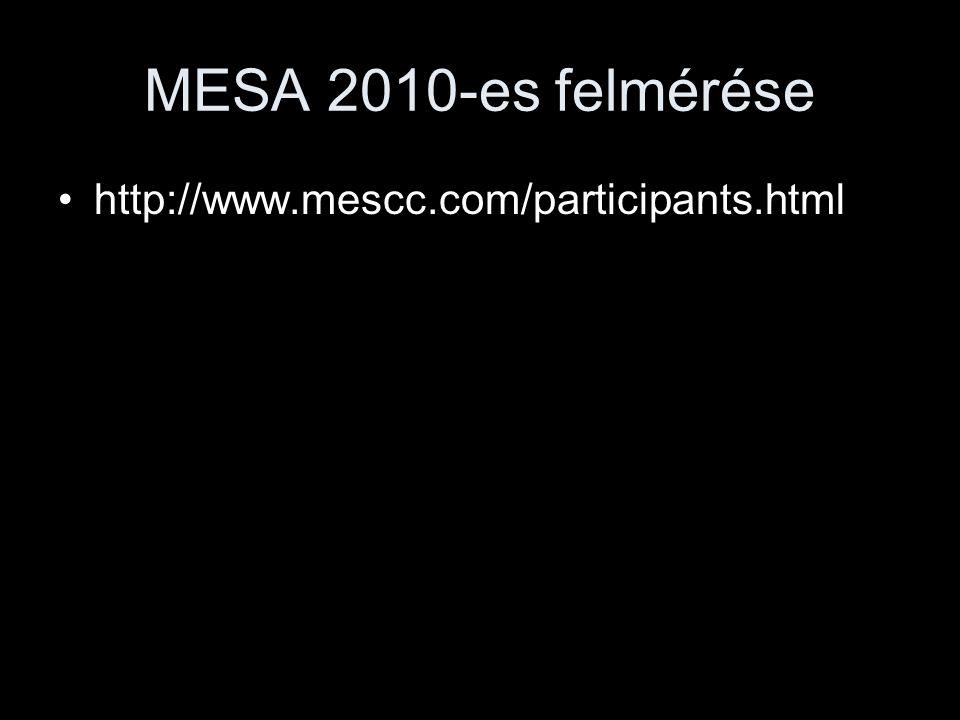 MESA 2010-es felmérése •http://www.mescc.com/participants.html