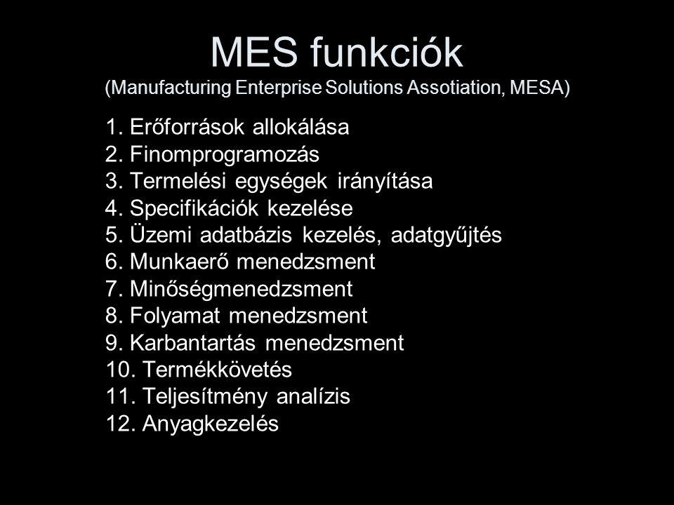 MES funkciók (Manufacturing Enterprise Solutions Assotiation, MESA) 1. Erőforrások allokálása 2. Finomprogramozás 3. Termelési egységek irányítása 4.