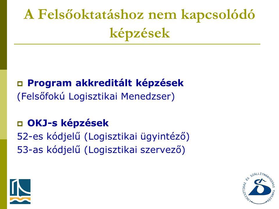 A Felsőoktatáshoz nem kapcsolódó képzések  Program akkreditált képzések (Felsőfokú Logisztikai Menedzser)  OKJ-s képzések 52-es kódjelű (Logisztikai ügyintéző) 53-as kódjelű (Logisztikai szervező)