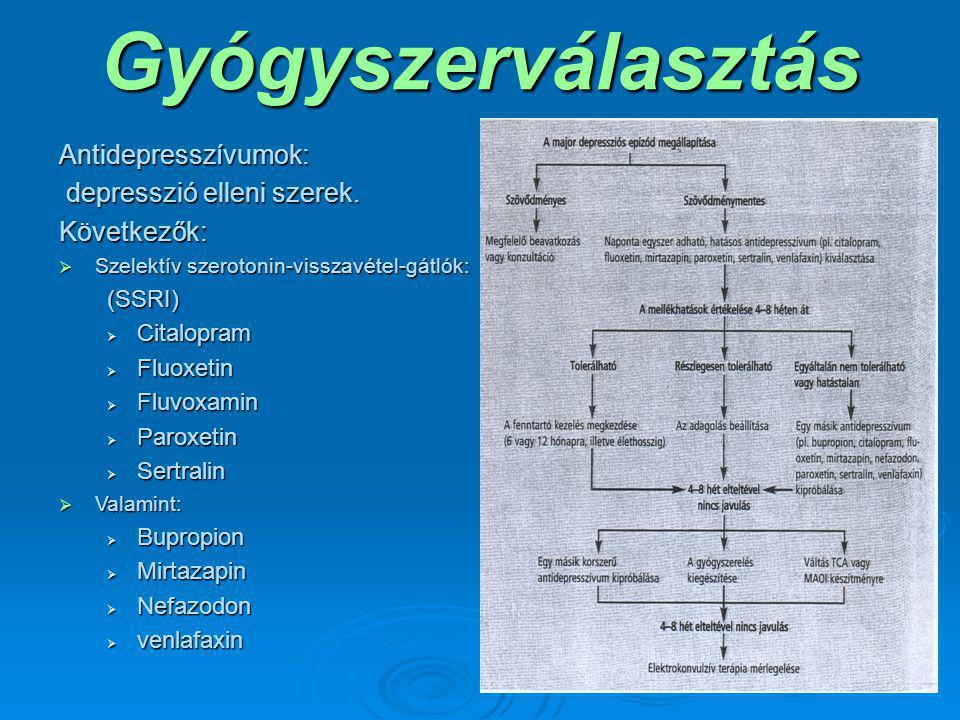 GyógyszerválasztásAntidepresszívumok: depresszió elleni szerek. Következők: SSSSzelektív szerotonin-visszavétel-gátlók: (SSRI) CCCCitalopram 