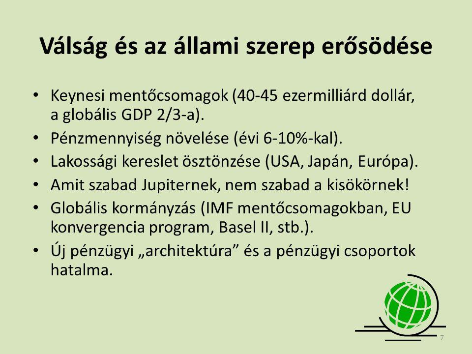 Válság és az állami szerep erősödése • Keynesi mentőcsomagok (40-45 ezermilliárd dollár, a globális GDP 2/3-a). • Pénzmennyiség növelése (évi 6-10%-ka