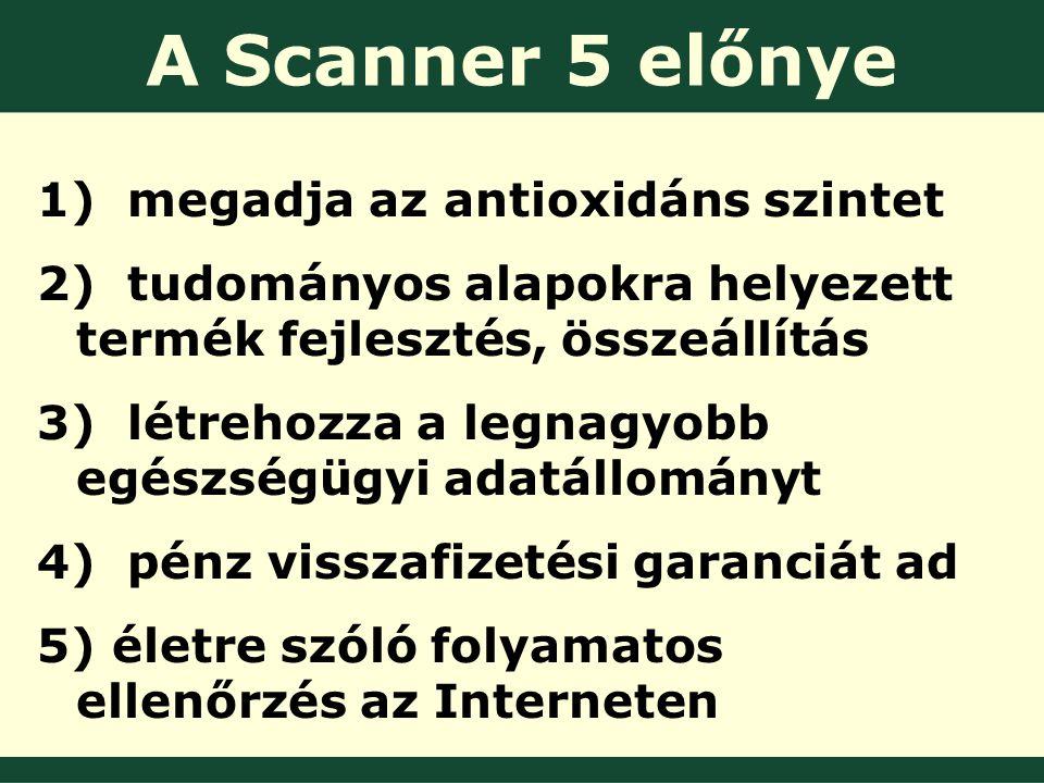 A Scanner 5 előnye 1) megadja az antioxidáns szintet 2) tudományos alapokra helyezett termék fejlesztés, összeállítás 3) létrehozza a legnagyobb egészségügyi adatállományt 4) pénz visszafizetési garanciát ad 5) életre szóló folyamatos ellenőrzés az Interneten