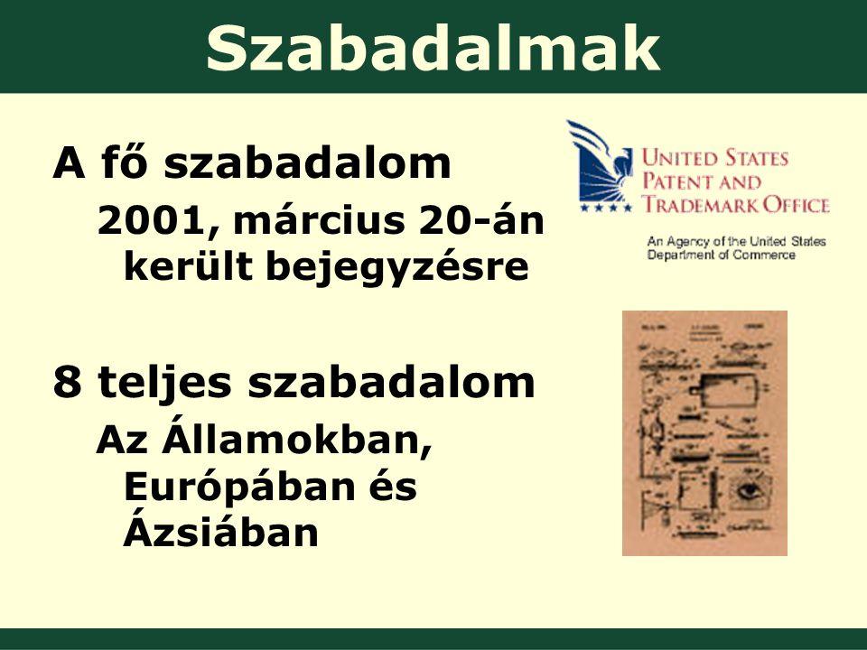 Szabadalmak A fő szabadalom 2001, március 20-án került bejegyzésre 8 teljes szabadalom Az Államokban, Európában és Ázsiában