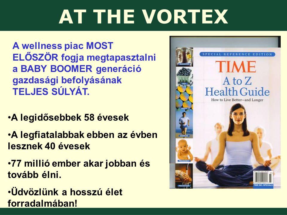 AT THE VORTEX A wellness piac MOST ELŐSZÖR fogja megtapasztalni a BABY BOOMER generáció gazdasági befolyásának TELJES SÚLYÁT.