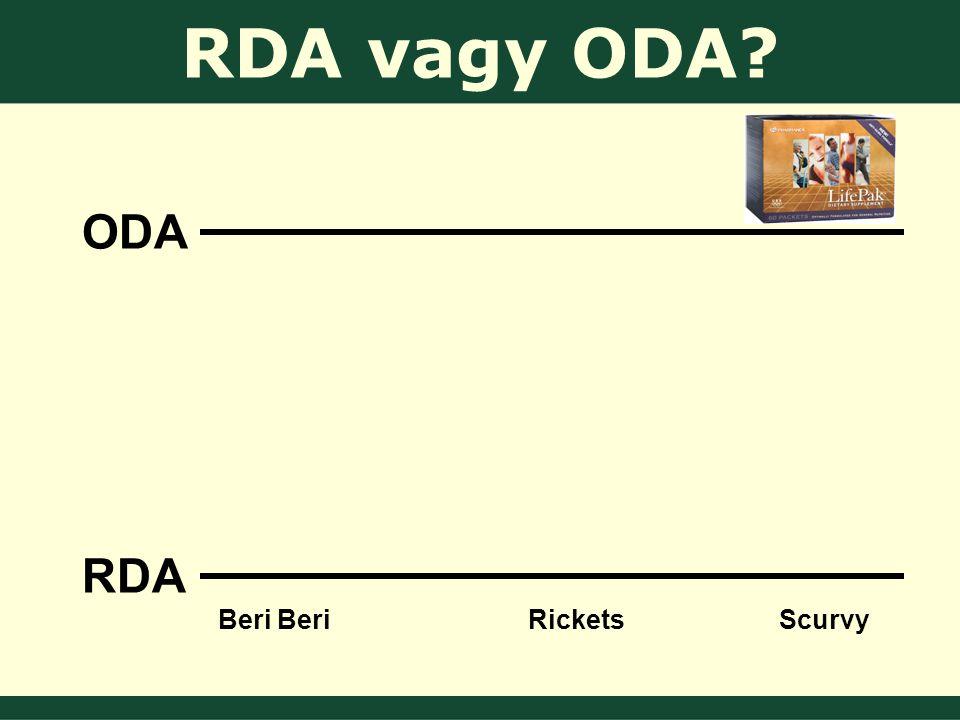 RDA vagy ODA RDA ODA Beri Beri Rickets Scurvy