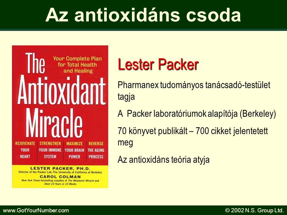 Az antioxidáns csoda www.GotYourNumber.com © 2002 N.S.