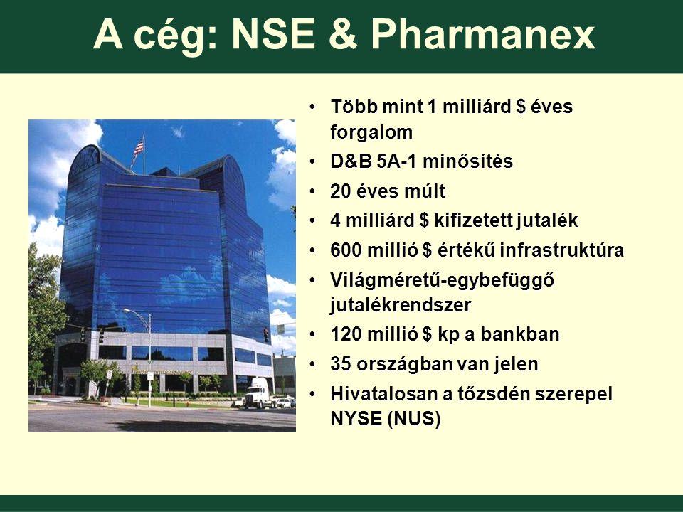 •Több mint 1 milliárd $ éves forgalom •D&B 5A-1 minősítés •20 éves múlt •4 milliárd $ kifizetett jutalék •600 millió $ értékű infrastruktúra •Világméretű-egybefüggő jutalékrendszer •120 millió $ kp a bankban •35 országban van jelen •Hivatalosan a tőzsdén szerepel NYSE (NUS) A cég: NSE & Pharmanex