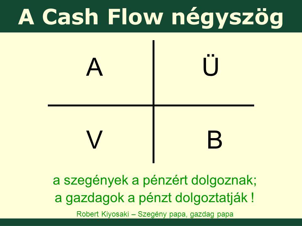 A Cash Flow négyszög A V Ü B a szegények a pénzért dolgoznak; a gazdagok a pénzt dolgoztatják .