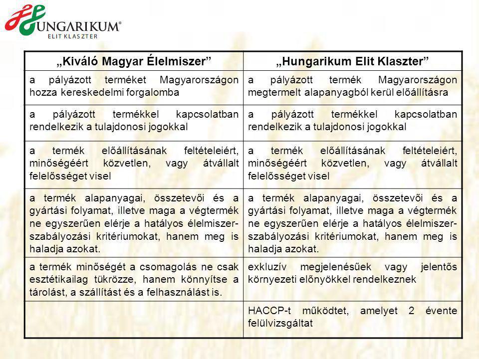 """""""Kiváló Magyar Élelmiszer""""""""Hungarikum Elit Klaszter"""" a pályázott terméket Magyarországon hozza kereskedelmi forgalomba a pályázott termék Magyarország"""