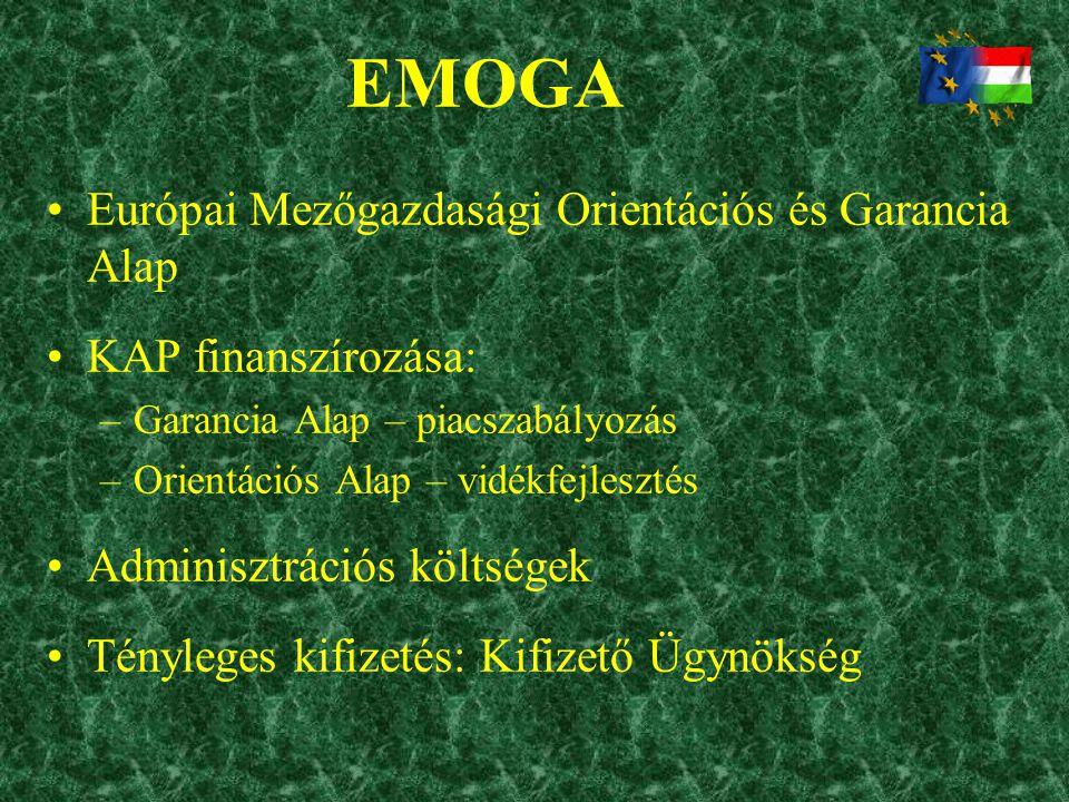 EMOGA •Európai Mezőgazdasági Orientációs és Garancia Alap •KAP finanszírozása: –Garancia Alap – piacszabályozás –Orientációs Alap – vidékfejlesztés •A