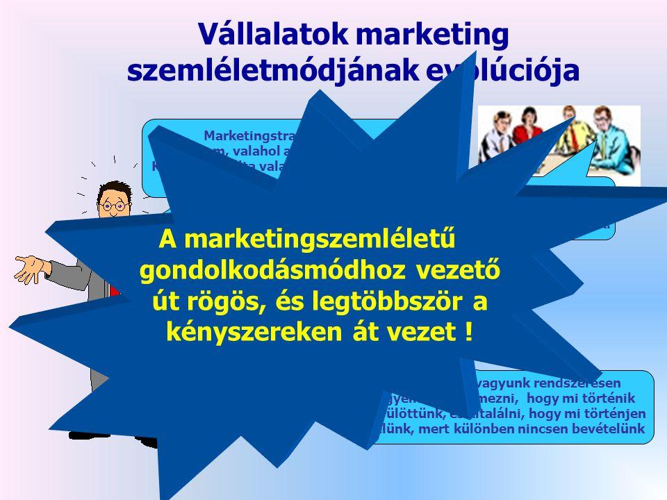 Vállalatok marketing szemléletmódjának evolúciója Nincs nekünk időnk ilyen úri huncutságra, mi egész nap dolgozunk.