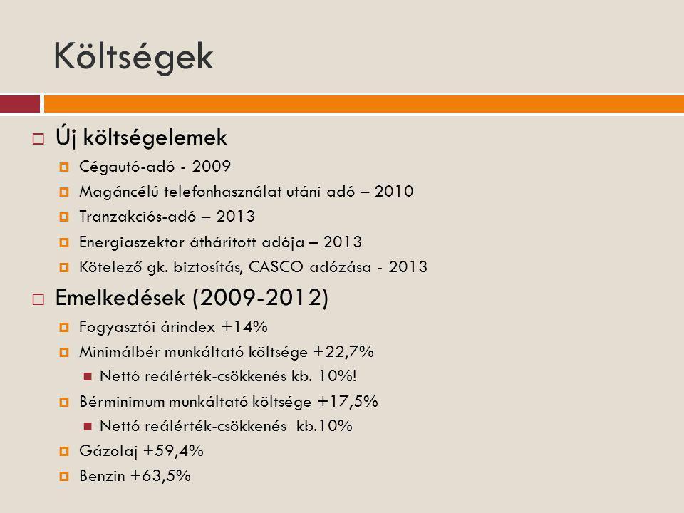 Költségek  Új költségelemek  Cégautó-adó - 2009  Magáncélú telefonhasználat utáni adó – 2010  Tranzakciós-adó – 2013  Energiaszektor áthárított adója – 2013  Kötelező gk.