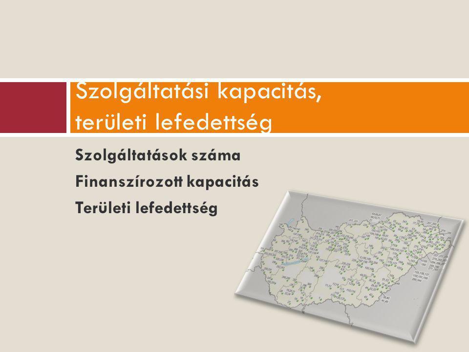 Szolgáltatások száma Finanszírozott kapacitás Területi lefedettség Szolgáltatási kapacitás, területi lefedettség