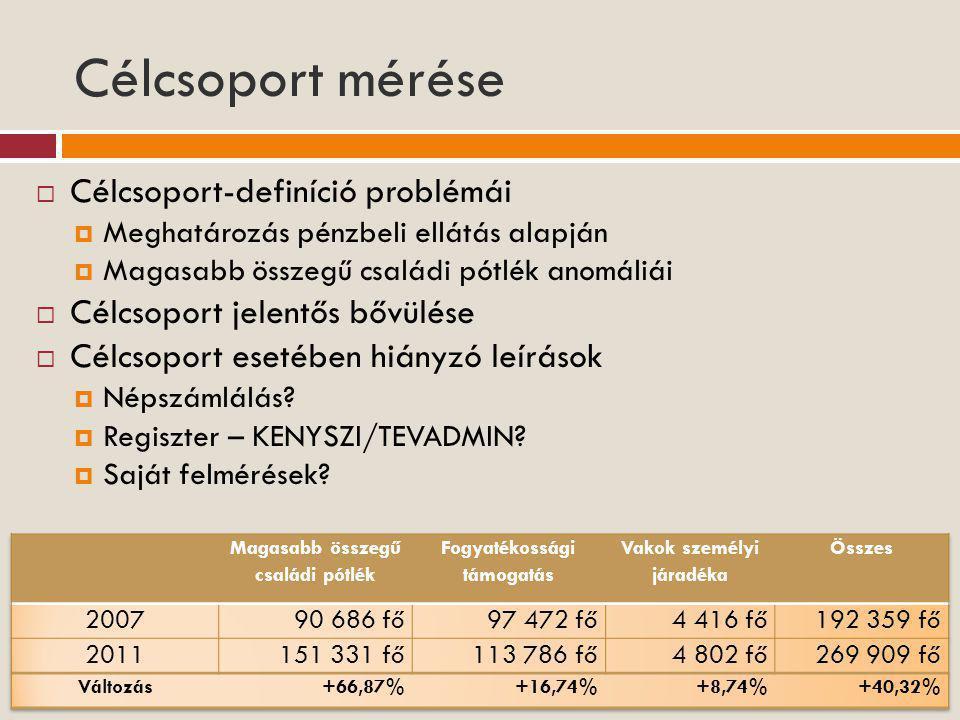 Célcsoport mérése  Célcsoport-definíció problémái  Meghatározás pénzbeli ellátás alapján  Magasabb összegű családi pótlék anomáliái  Célcsoport jelentős bővülése  Célcsoport esetében hiányzó leírások  Népszámlálás.