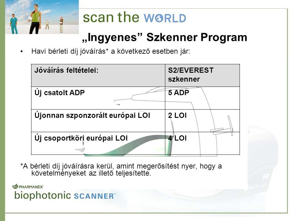 """""""Ingyenes Szkenner Program •Havi bérleti díj jóváírás* a következő esetben jár: *A bérleti díj jóváírásra kerül, amint megerősítést nyer, hogy a követelményeket az illető teljesítette."""