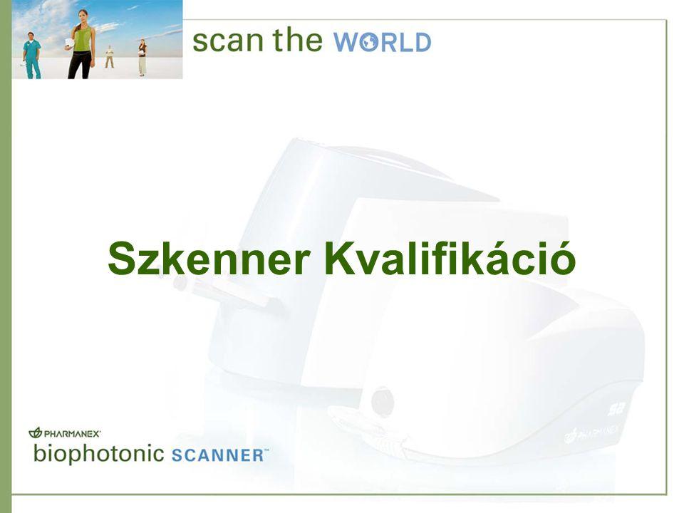 Szkenner Kvalifikáció