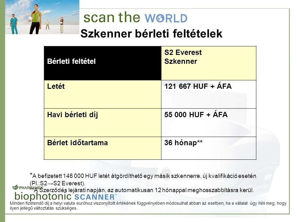 Szkenner bérleti feltételek Szkenner b é rl é s felt é tele Bérleti feltétel S2 Everest Szkenner Letét121 667 HUF + ÁFA Havi bérleti díj55 000 HUF + ÁFA Bérlet időtartama36 hónap** * A befizetett 146 000 HUF letét átgördíthető egy másik szkennerre, új kvalifikáció esetén (Pl.:S2→S2 Everest).