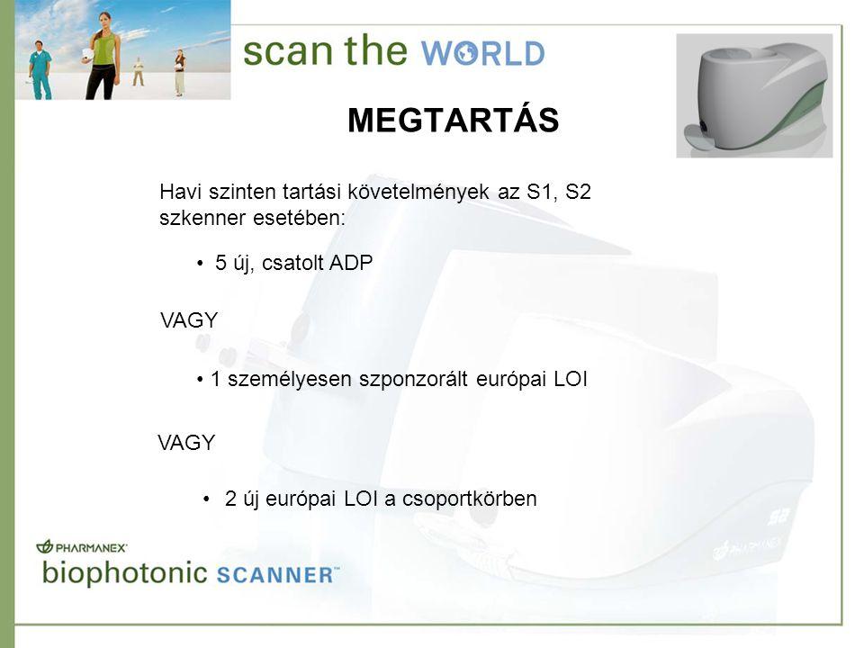 MEGTARTÁS Havi szinten tartási követelmények az S1, S2 szkenner esetében: • 5 új, csatolt ADP • 1 személyesen szponzorált európai LOI VAGY •2 új európai LOI a csoportkörben VAGY