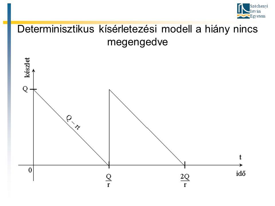 Széchenyi István Egyetem Determinisztikus kísérletezési modell a hiány nincs megengedve
