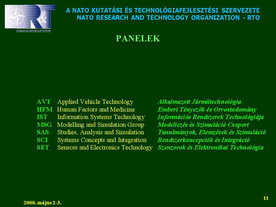 A NATO KUTATÁSI ÉS TECHNOLÓGIAFEJLESZTÉSI SZERVEZETE NATO RESEARCH AND TECHNOLOGY ORGANIZATION - RTO 2000. május 2-3. 11 PANELEK