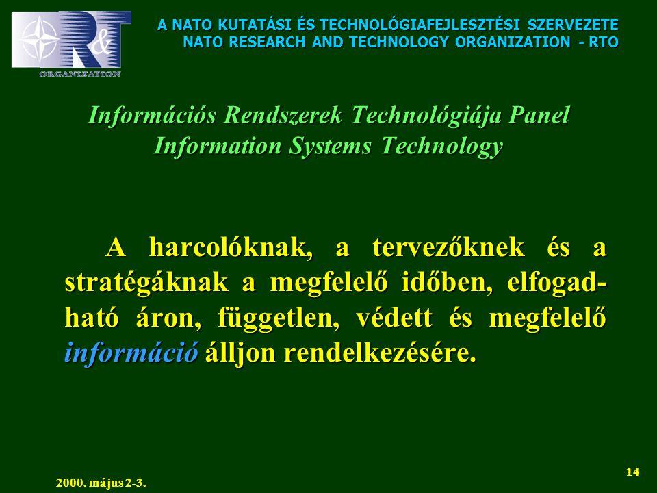 A NATO KUTATÁSI ÉS TECHNOLÓGIAFEJLESZTÉSI SZERVEZETE NATO RESEARCH AND TECHNOLOGY ORGANIZATION - RTO 2000. május 2-3. 14 Információs Rendszerek Techno
