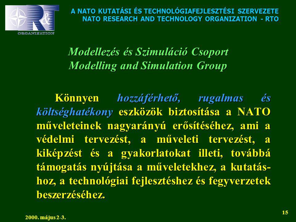 A NATO KUTATÁSI ÉS TECHNOLÓGIAFEJLESZTÉSI SZERVEZETE NATO RESEARCH AND TECHNOLOGY ORGANIZATION - RTO 2000. május 2-3. 15 Modellezés és Szimuláció Csop