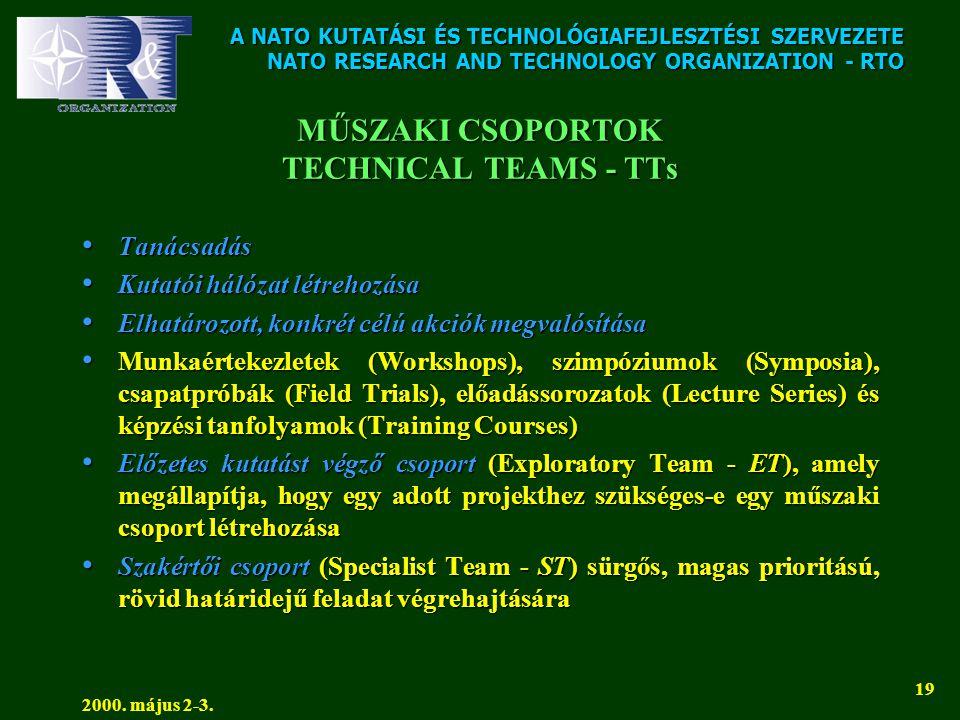 A NATO KUTATÁSI ÉS TECHNOLÓGIAFEJLESZTÉSI SZERVEZETE NATO RESEARCH AND TECHNOLOGY ORGANIZATION - RTO 2000. május 2-3. 19 MŰSZAKI CSOPORTOK TECHNICAL T