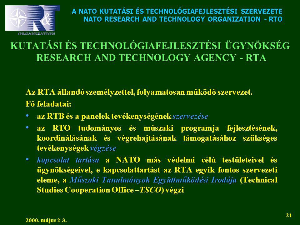 A NATO KUTATÁSI ÉS TECHNOLÓGIAFEJLESZTÉSI SZERVEZETE NATO RESEARCH AND TECHNOLOGY ORGANIZATION - RTO 2000. május 2-3. 21 KUTATÁSI ÉS TECHNOLÓGIAFEJLES