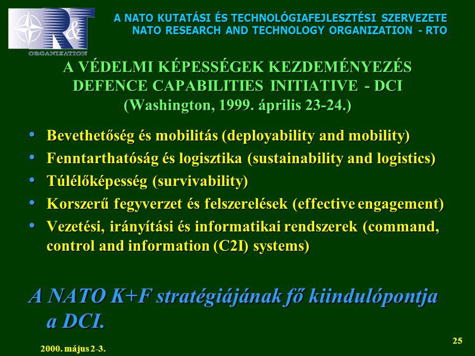 A NATO KUTATÁSI ÉS TECHNOLÓGIAFEJLESZTÉSI SZERVEZETE NATO RESEARCH AND TECHNOLOGY ORGANIZATION - RTO 2000. május 2-3. 25 A VÉDELMI KÉPESSÉGEK KEZDEMÉN